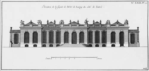 L'hôtel de Lassay - Façade sur cour