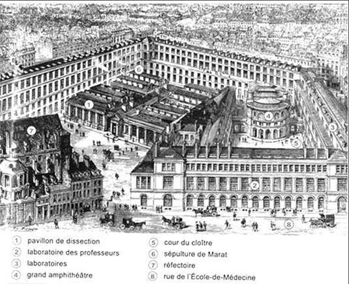 L'école pratique de Médecine construite à partir de 1900